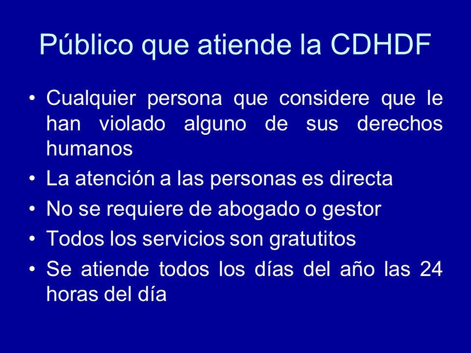 Público que atiende la CDHDF Cualquier persona que considere que le han violado alguno de sus derechos humanos La atención a las personas es directa N