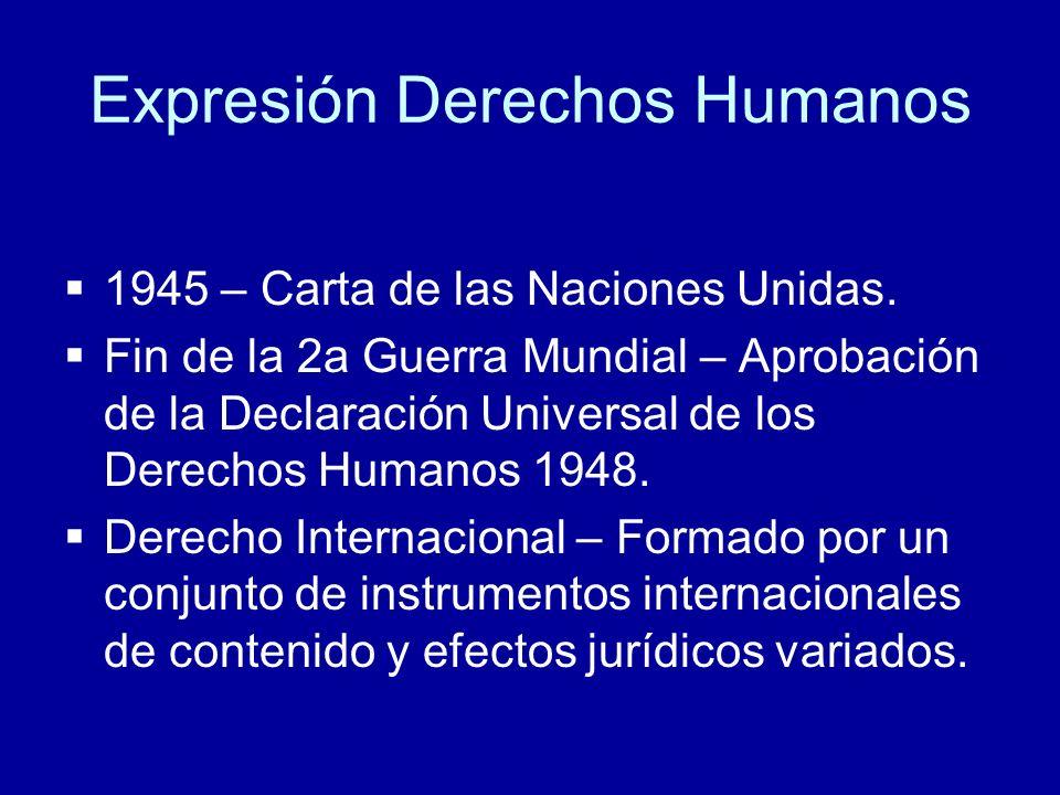 Expresión Derechos Humanos 1945 – Carta de las Naciones Unidas. Fin de la 2a Guerra Mundial – Aprobación de la Declaración Universal de los Derechos H