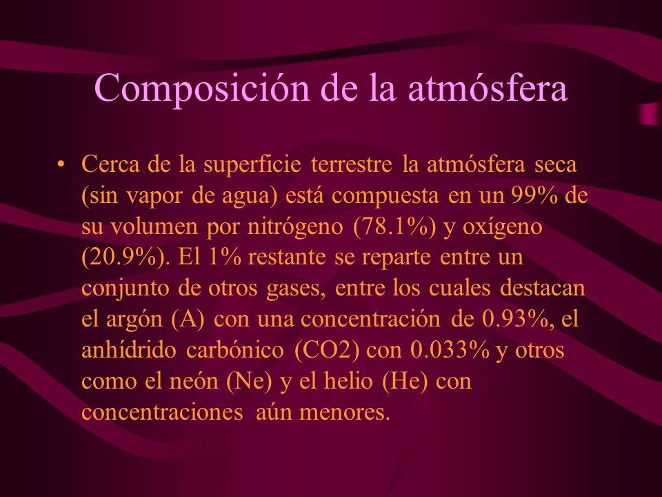 Composición de la atmósfera Cerca de la superficie terrestre la atmósfera seca (sin vapor de agua) está compuesta en un 99% de su volumen por nitrógen