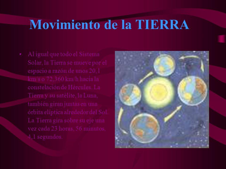 Movimiento de la TIERRA Al igual que todo el Sistema Solar, la Tierra se mueve por el espacio a razón de unos 20,1 km/s o 72,360 km/h hacia la constel
