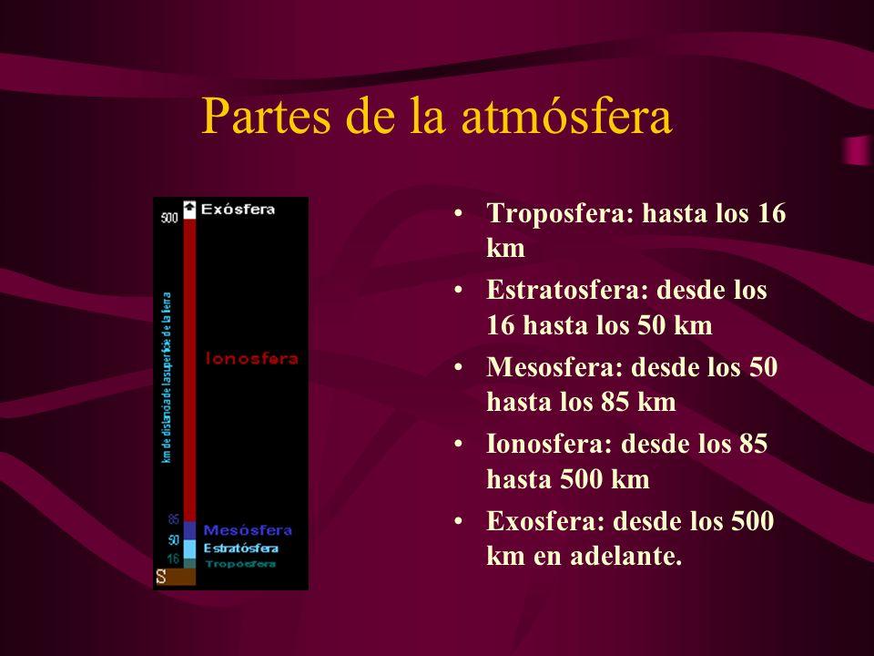 Partes de la atmósfera Troposfera: hasta los 16 km Estratosfera: desde los 16 hasta los 50 km Mesosfera: desde los 50 hasta los 85 km Ionosfera: desde