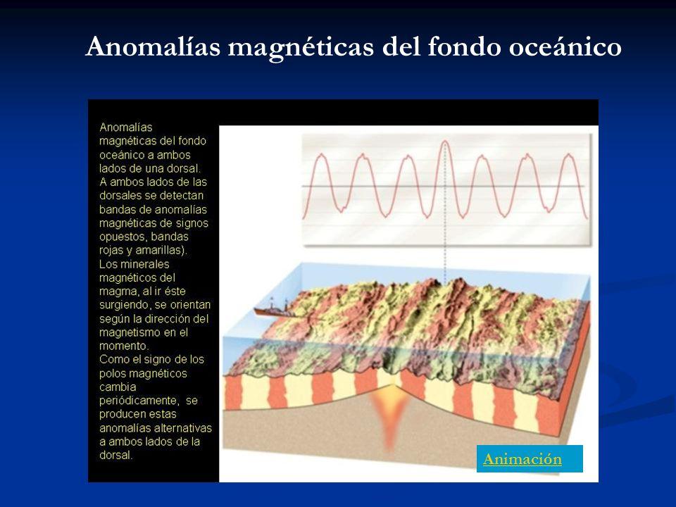 Anomalías magnéticas del fondo oceánico Animación