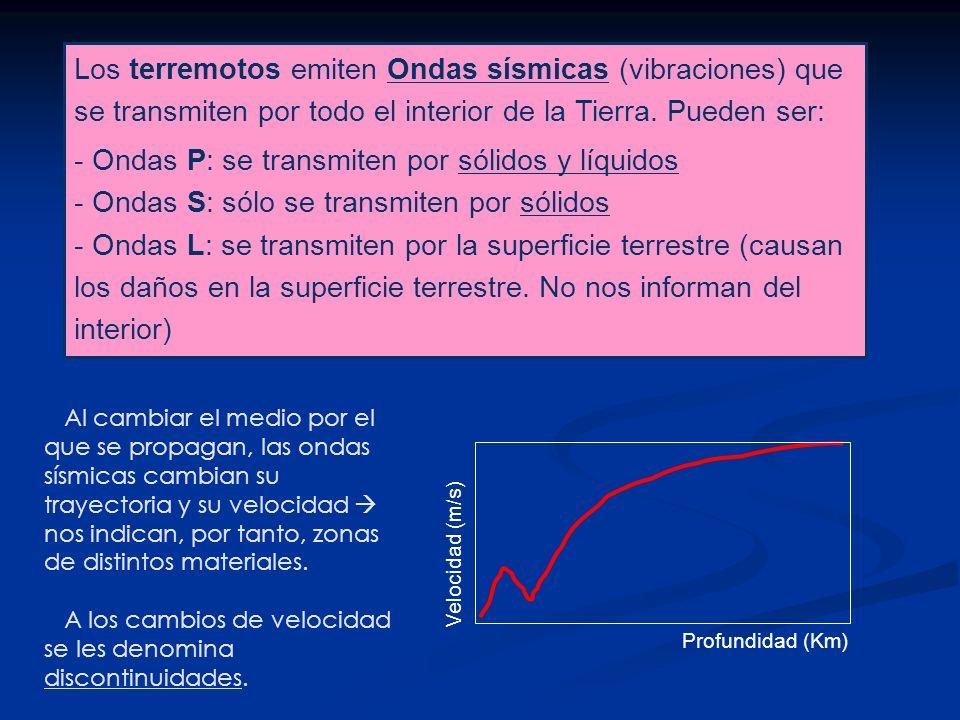 Los terremotos emiten Ondas sísmicas (vibraciones) que se transmiten por todo el interior de la Tierra.