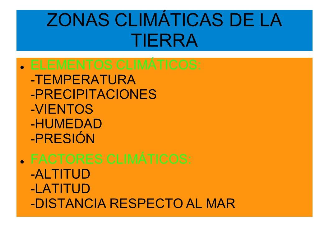ZONAS CLIMÁTICAS DE LA TIERRA ELEMENTOS CLIMÁTICOS: -TEMPERATURA -PRECIPITACIONES -VIENTOS -HUMEDAD -PRESIÓN FACTORES CLIMÁTICOS: -ALTITUD -LATITUD -D