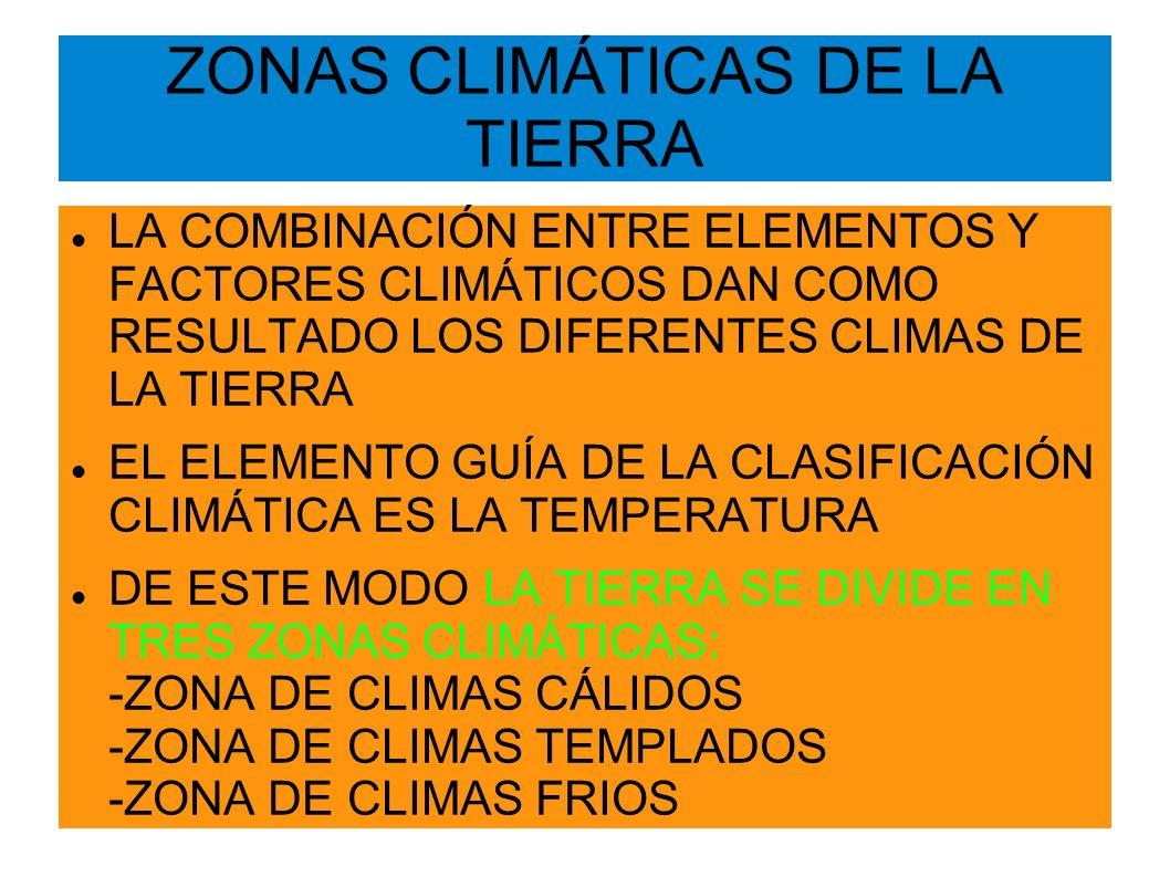 ZONAS CLIMÁTICAS DE LA TIERRA LA COMBINACIÓN ENTRE ELEMENTOS Y FACTORES CLIMÁTICOS DAN COMO RESULTADO LOS DIFERENTES CLIMAS DE LA TIERRA EL ELEMENTO G
