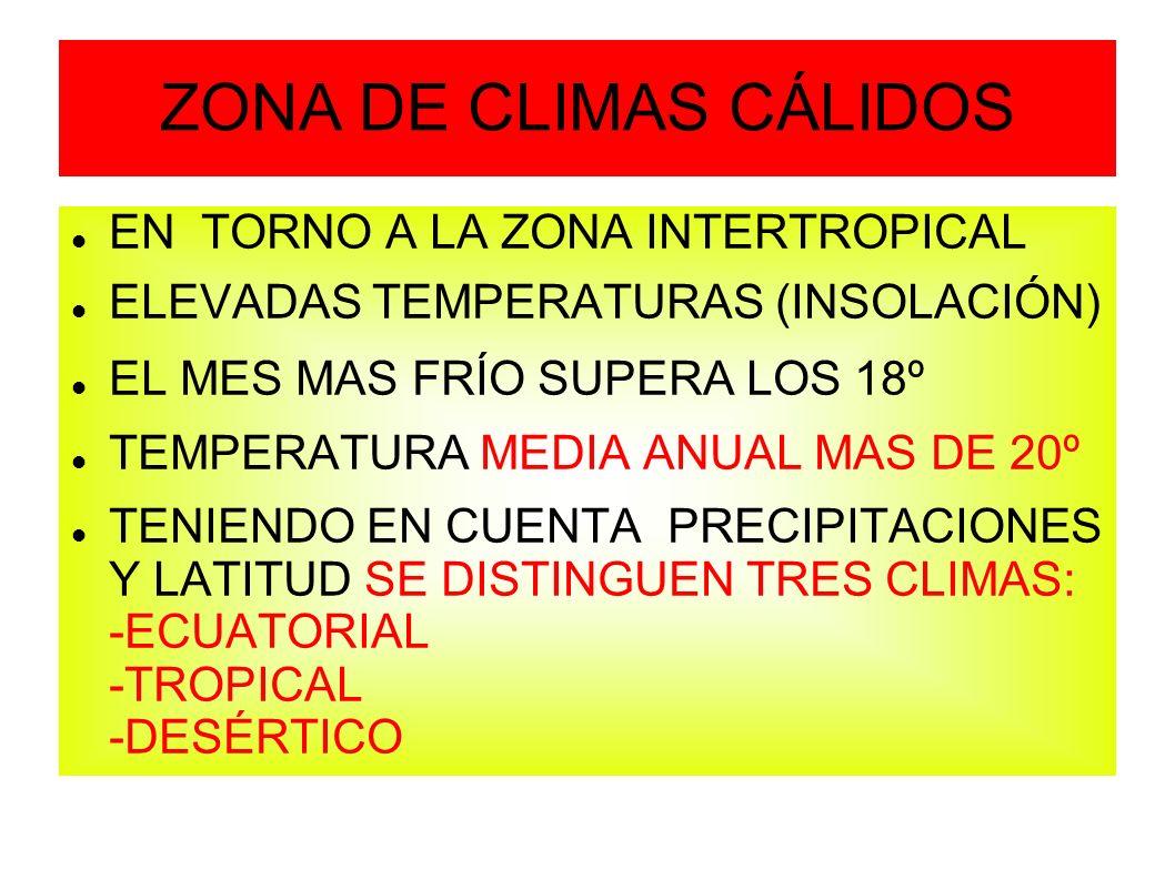 ZONA DE CLIMAS CÁLIDOS EN TORNO A LA ZONA INTERTROPICAL ELEVADAS TEMPERATURAS (INSOLACIÓN) EL MES MAS FRÍO SUPERA LOS 18º TEMPERATURA MEDIA ANUAL MAS