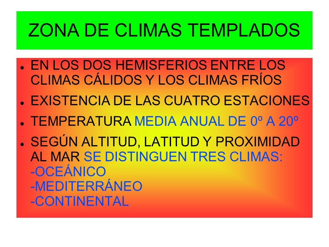 ZONA DE CLIMAS TEMPLADOS EN LOS DOS HEMISFERIOS ENTRE LOS CLIMAS CÁLIDOS Y LOS CLIMAS FRÍOS EXISTENCIA DE LAS CUATRO ESTACIONES TEMPERATURA MEDIA ANUA