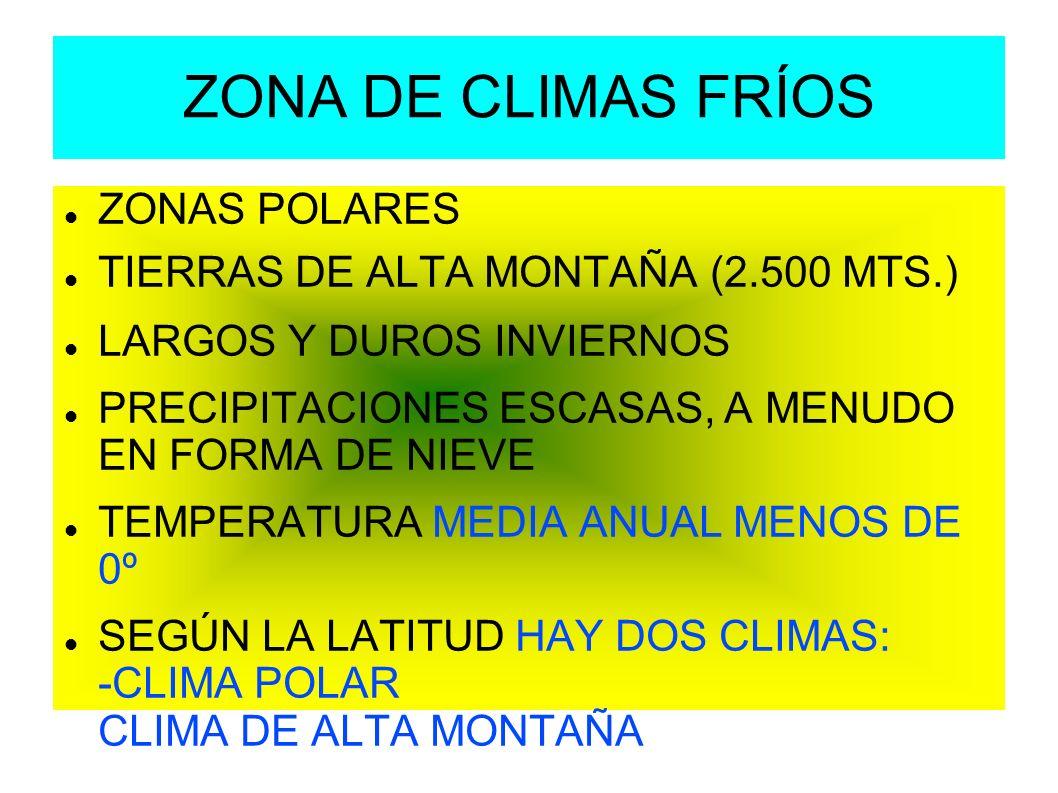 ZONA DE CLIMAS FRÍOS ZONAS POLARES TIERRAS DE ALTA MONTAÑA (2.500 MTS.) LARGOS Y DUROS INVIERNOS PRECIPITACIONES ESCASAS, A MENUDO EN FORMA DE NIEVE T