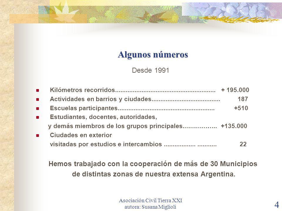 Asociación Civil Tierra XXI autora: Susana Miglioli 4 Algunos números Desde 1991 Kilómetros recorridos.........................................................