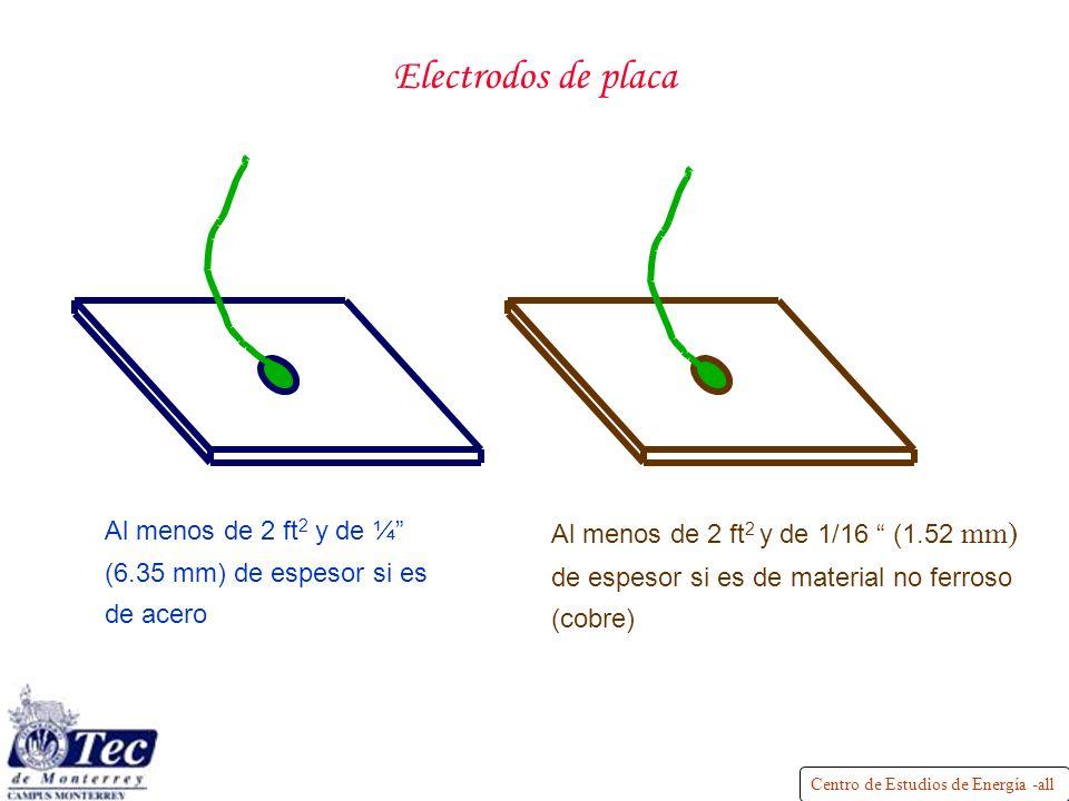 Centro de Estudios de Energía -all Electrodos de placa Al menos de 2 ft 2 y de ¼ (6.35 mm) de espesor si es de acero Al menos de 2 ft 2 y de 1/16 (1.52 mm) de espesor si es de material no ferroso (cobre)