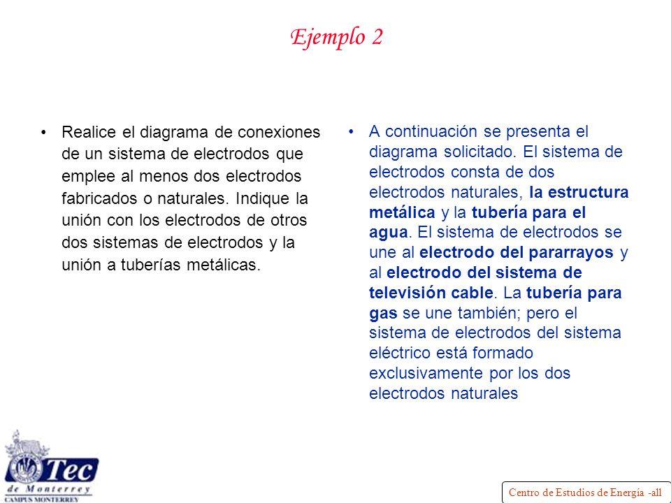 Centro de Estudios de Energía -all Ejemplo 2 Realice el diagrama de conexiones de un sistema de electrodos que emplee al menos dos electrodos fabricados o naturales.