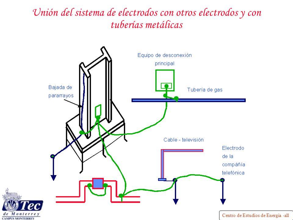 Centro de Estudios de Energía -all Unión del sistema de electrodos con otros electrodos y con tuberías metálicas