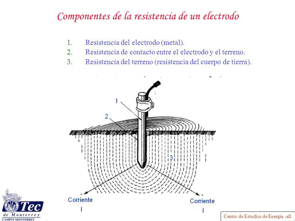 Centro de Estudios de Energía -all Componentes de la resistencia de un electrodo 1.Resistencia del electrodo (metal).