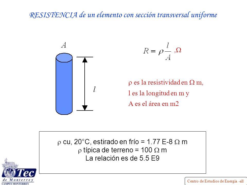 Centro de Estudios de Energía -all RESISTENCIA de un elemento con sección transversal uniforme, es la resistividad en m, l es la longitud en m y A es el área en m2 cu, 20°C, estirado en frío = 1.77 E-8 m típica de terreno = 100 m La relación es de 5.5 E9