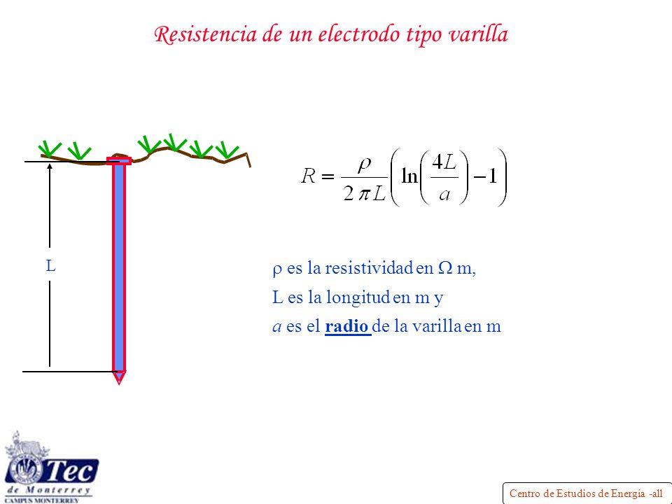 Centro de Estudios de Energía -all Resistencia de un electrodo tipo varilla L es la resistividad en m, L es la longitud en m y a es el radio de la varilla en m