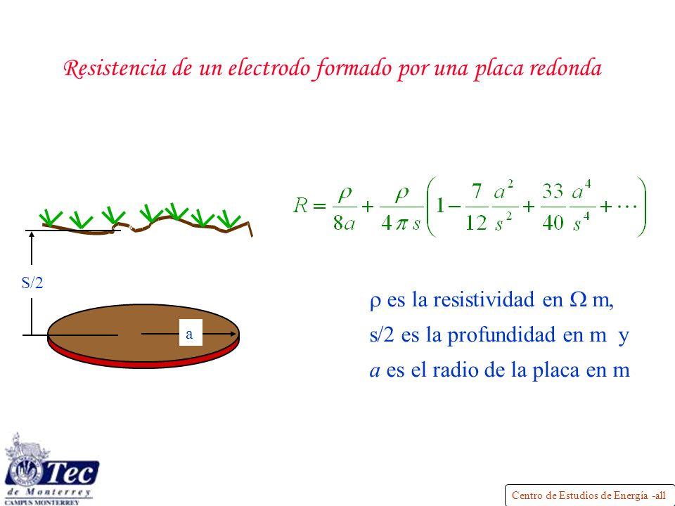 Centro de Estudios de Energía -all Resistencia de un electrodo formado por una placa redonda es la resistividad en m, s/2 es la profundidad en m y a es el radio de la placa en m S/2 a