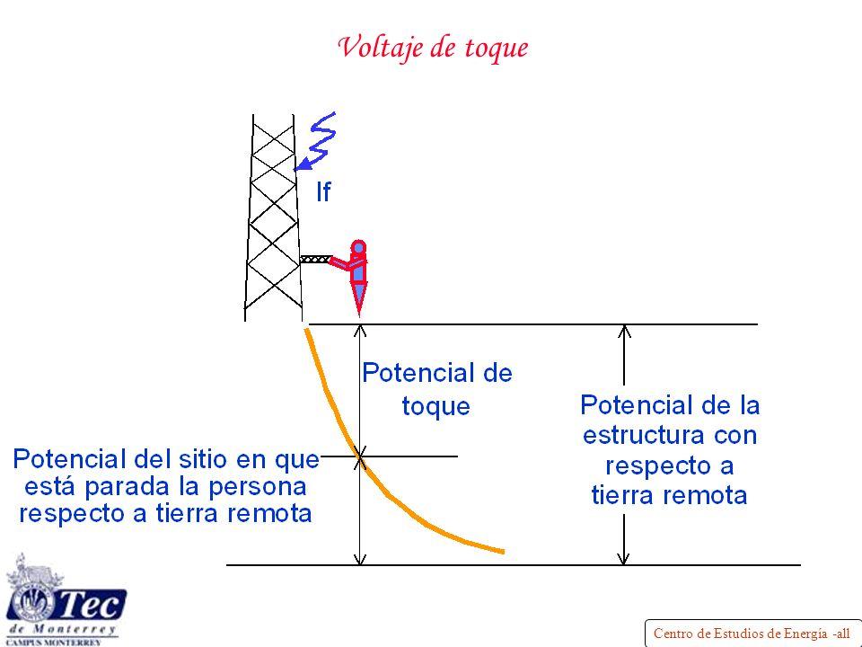 Centro de Estudios de Energía -all Voltaje de toque