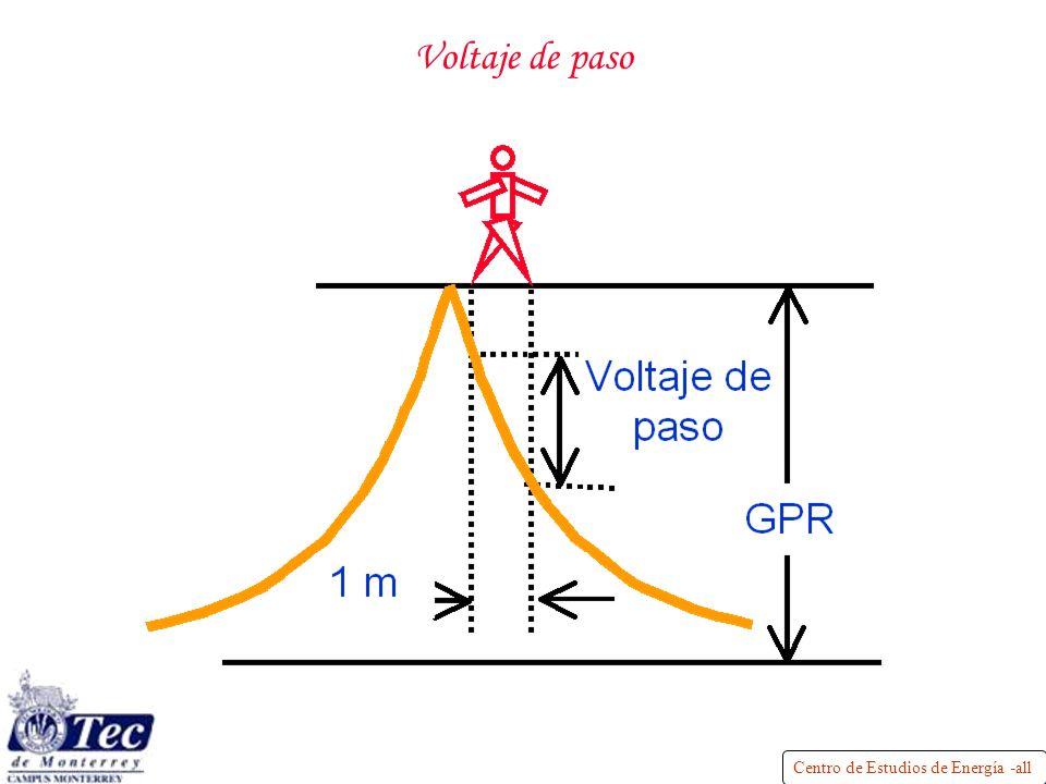 Centro de Estudios de Energía -all Voltaje de paso