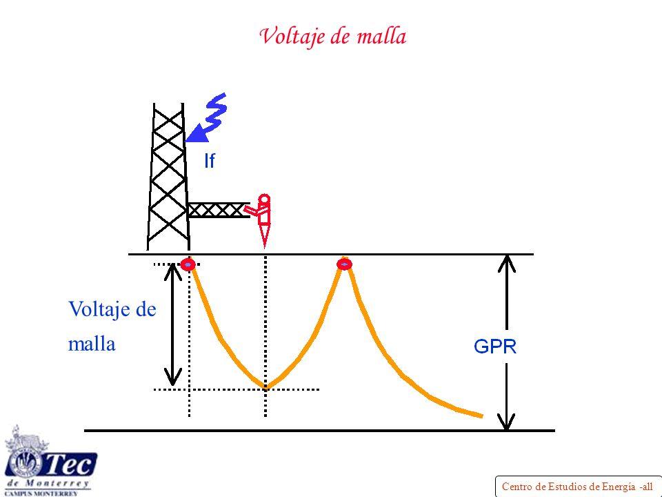 Centro de Estudios de Energía -all Voltaje de malla