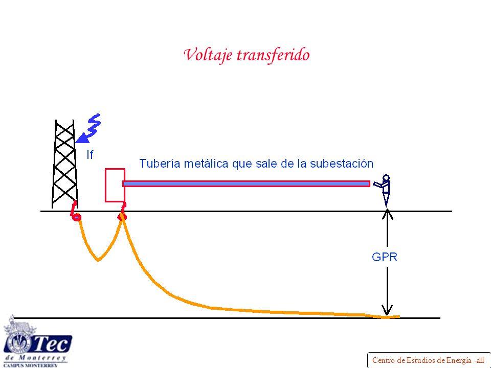 Centro de Estudios de Energía -all Voltaje transferido