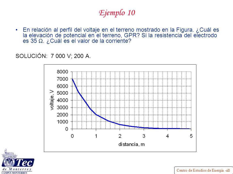 Centro de Estudios de Energía -all Ejemplo 10 En relación al perfil del voltaje en el terreno mostrado en la Figura.