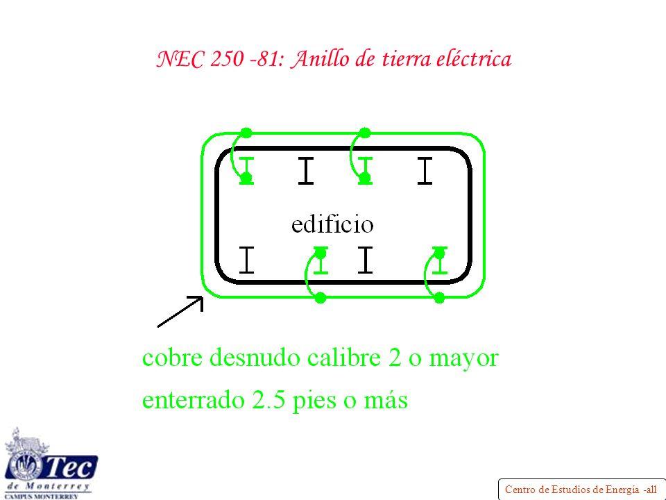 Centro de Estudios de Energía -all NEC 250 -81: Anillo de tierra eléctrica