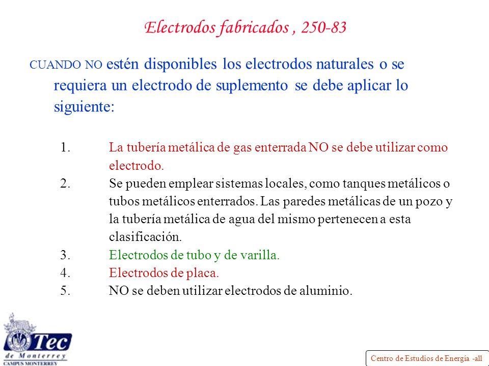 Centro de Estudios de Energía -all Electrodos fabricados, 250-83 CUANDO NO estén disponibles los electrodos naturales o se requiera un electrodo de suplemento se debe aplicar lo siguiente: 1.La tubería metálica de gas enterrada NO se debe utilizar como electrodo.