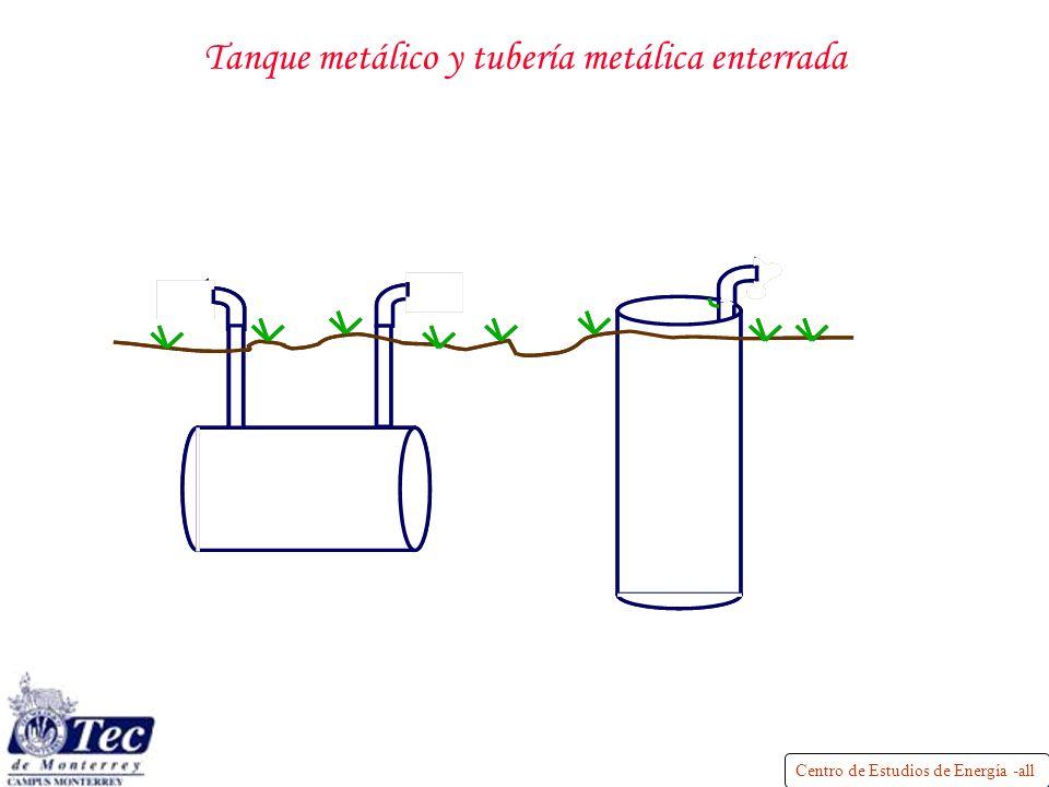 Centro de Estudios de Energía -all Tanque metálico y tubería metálica enterrada