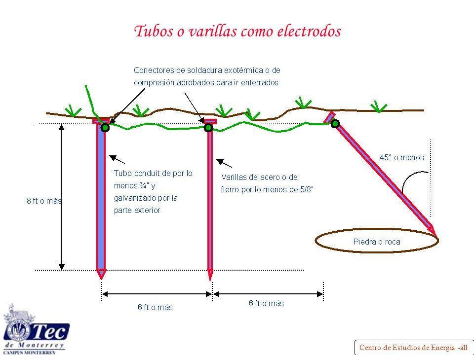 Centro de Estudios de Energía -all Tubos o varillas como electrodos