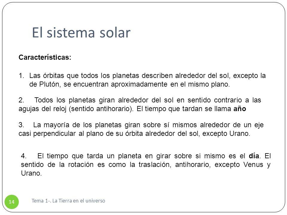Tema 1-. La Tierra en el universo 14 Características: 1.Las órbitas que todos los planetas describen alrededor del sol, excepto la de Plutón, se encue