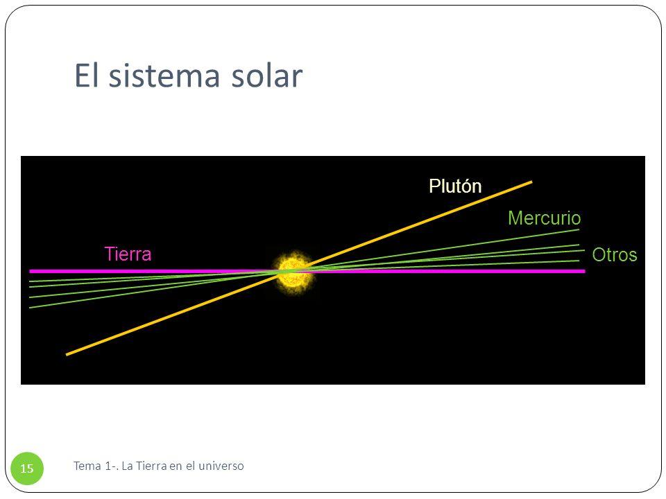 Tema 1-. La Tierra en el universo 15 Tierra Plutón Mercurio Otros El sistema solar