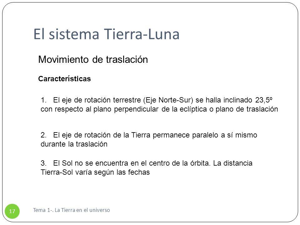 El sistema Tierra-Luna Tema 1-. La Tierra en el universo 17 Movimiento de traslación Características 1. El eje de rotación terrestre (Eje Norte-Sur) s