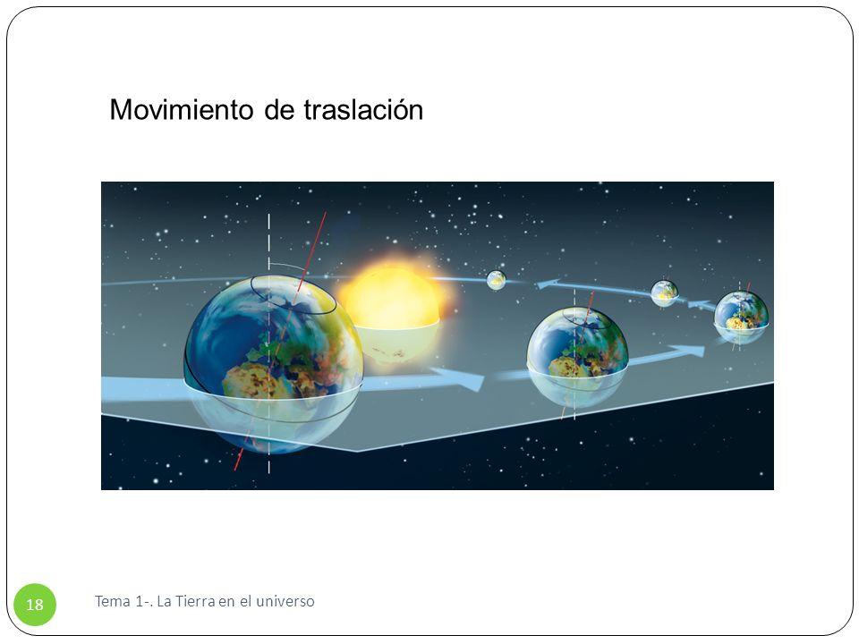 Tema 1-. La Tierra en el universo 18 Movimiento de traslación