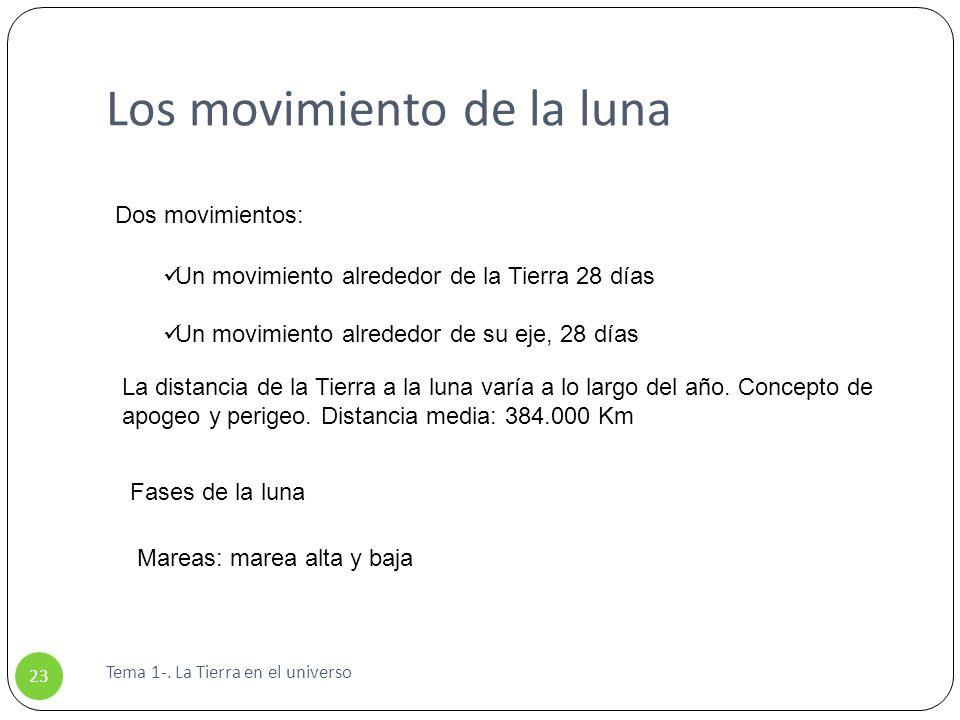 Los movimiento de la luna Tema 1-. La Tierra en el universo 23 Dos movimientos: Un movimiento alrededor de la Tierra 28 días Un movimiento alrededor d