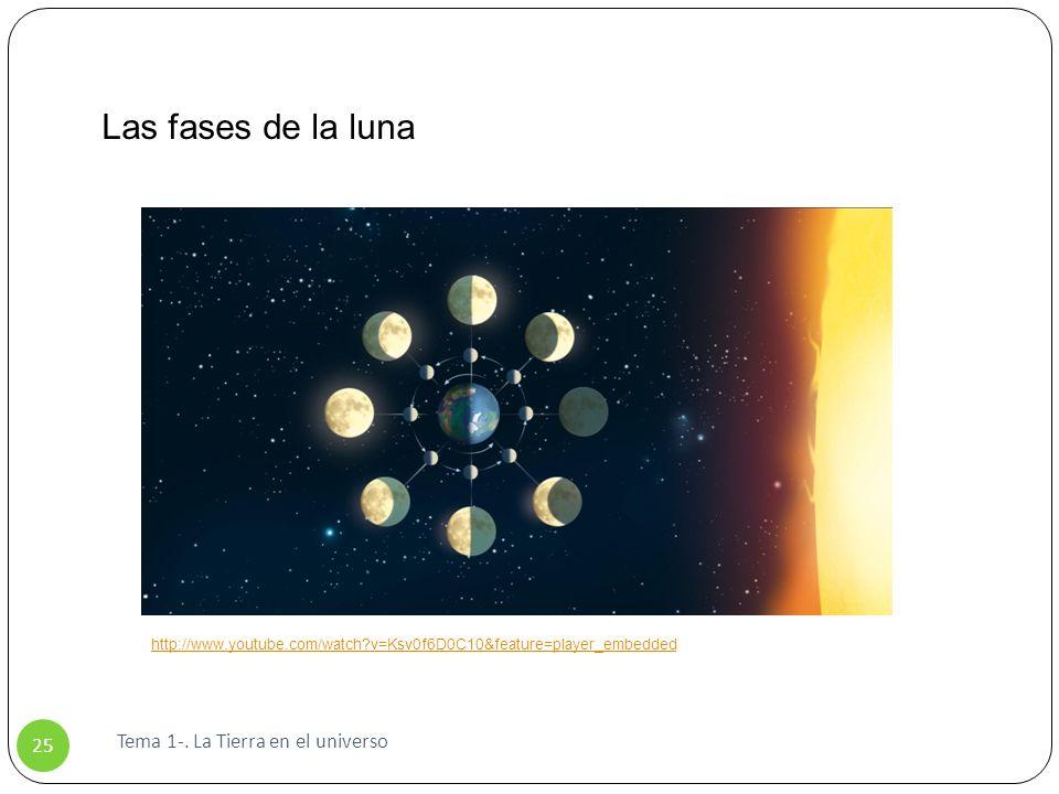 Tema 1-. La Tierra en el universo 25 Las fases de la luna http://www.youtube.com/watch?v=Ksv0f6D0C10&feature=player_embedded
