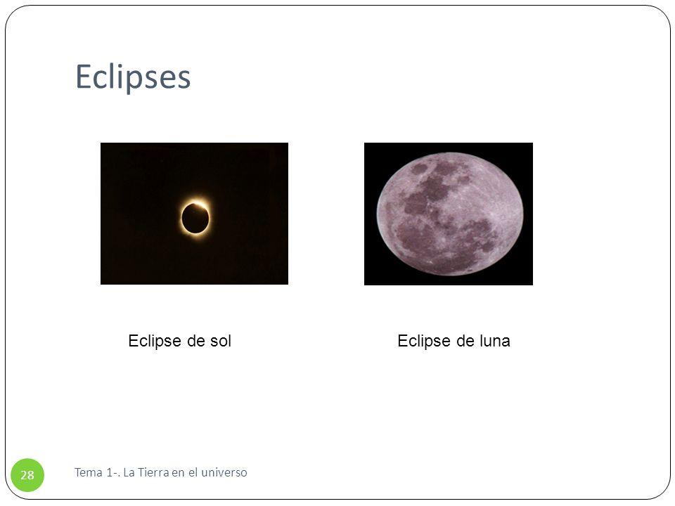 Eclipses Tema 1-. La Tierra en el universo 28 Eclipse de solEclipse de luna