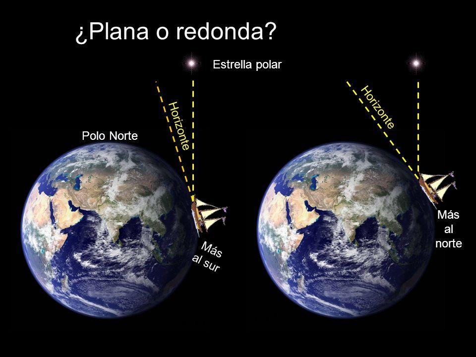 ¿Plana o redonda? Más al sur Estrella polar Polo Norte Horizonte Más al norte Se explica porque la Tierra es esférica