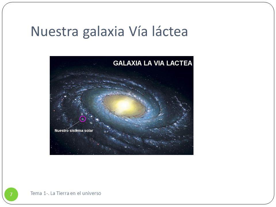 Tema 1-. La Tierra en el universo 7 Nuestra galaxia Vía láctea