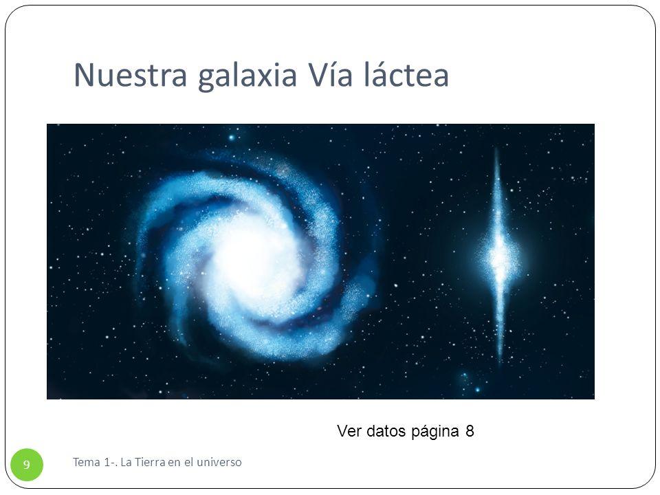 Nuestra galaxia Vía láctea Tema 1-. La Tierra en el universo 9 Ver datos página 8