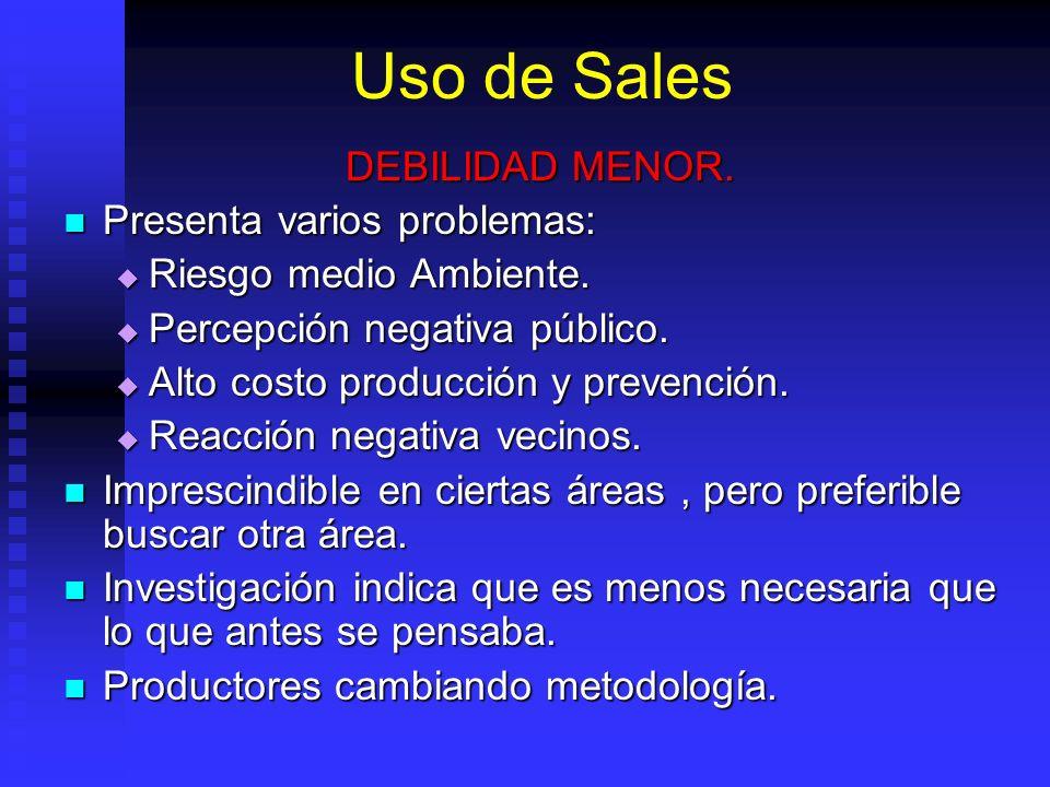 Uso de Sales DEBILIDAD MENOR. Presenta varios problemas: Presenta varios problemas: Riesgo medio Ambiente. Riesgo medio Ambiente. Percepción negativa