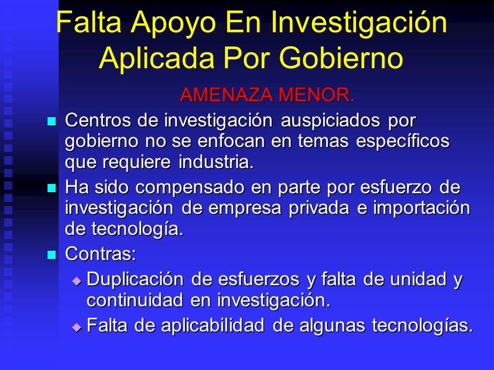 Falta Apoyo En Investigación Aplicada Por Gobierno AMENAZA MENOR. Centros de investigación auspiciados por gobierno no se enfocan en temas específicos