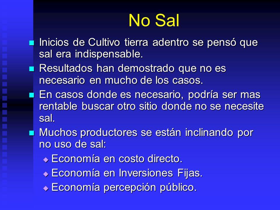 No Sal Inicios de Cultivo tierra adentro se pensó que sal era indispensable. Inicios de Cultivo tierra adentro se pensó que sal era indispensable. Res