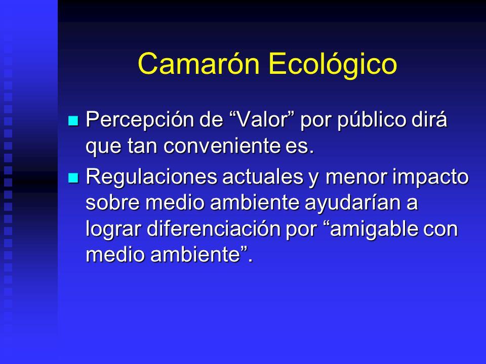 Camarón Ecológico Percepción de Valor por público dirá que tan conveniente es. Percepción de Valor por público dirá que tan conveniente es. Regulacion