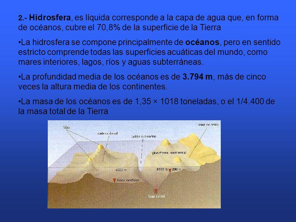2.- Hidrosfera, es líquida corresponde a la capa de agua que, en forma de océanos, cubre el 70,8% de la superficie de la Tierra La hidrosfera se compo