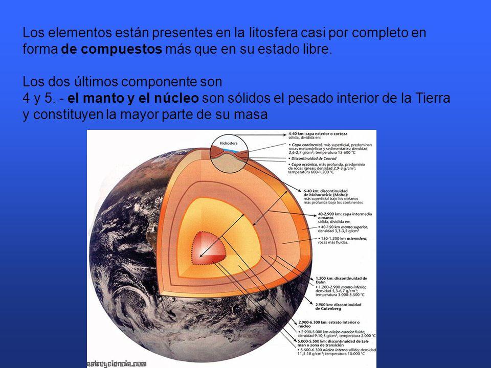 Los elementos están presentes en la litosfera casi por completo en forma de compuestos más que en su estado libre. Los dos últimos componente son 4 y