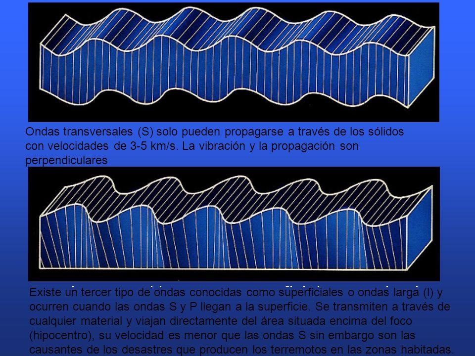 Ondas transversales (S) solo pueden propagarse a través de los sólidos con velocidades de 3-5 km/s.