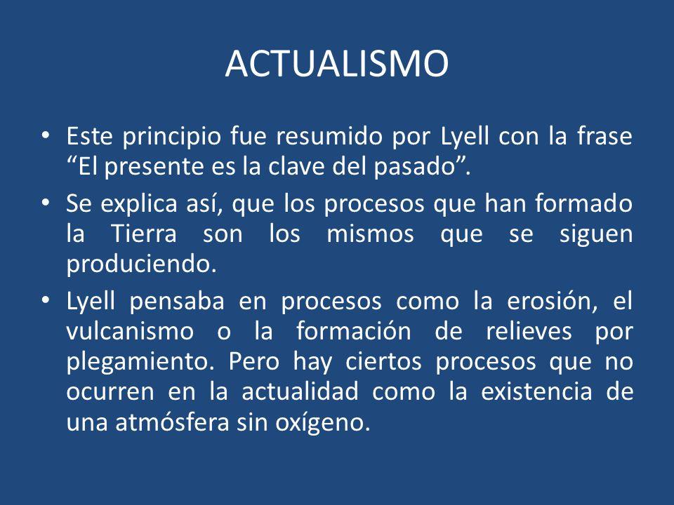 ACTUALISMO Este principio fue resumido por Lyell con la frase El presente es la clave del pasado.