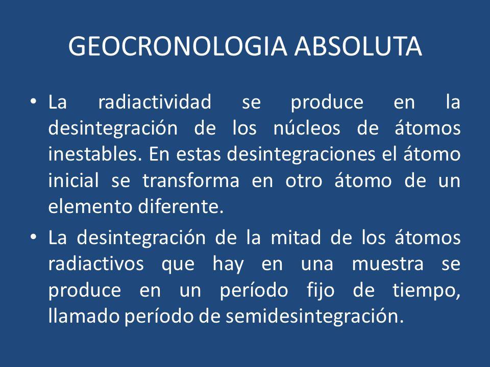 GEOCRONOLOGIA ABSOLUTA La radiactividad se produce en la desintegración de los núcleos de átomos inestables.