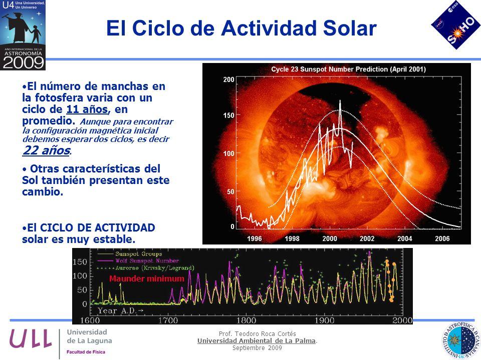 Prof. Teodoro Roca Cortés Universidad Ambiental de La Palma. Septiembre 2009 El Ciclo de Actividad Solar Maunder minimum El número de manchas en la fo