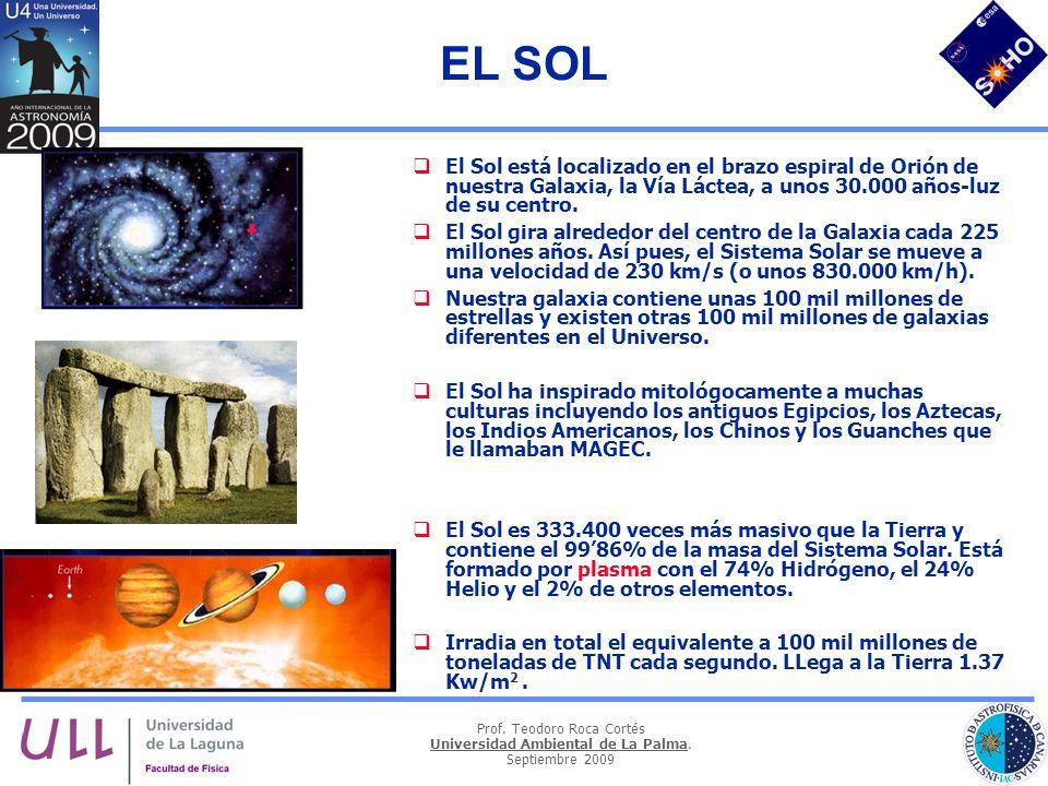 Prof. Teodoro Roca Cortés Universidad Ambiental de La Palma. Septiembre 2009 EL SOL El Sol está localizado en el brazo espiral de Orión de nuestra Gal